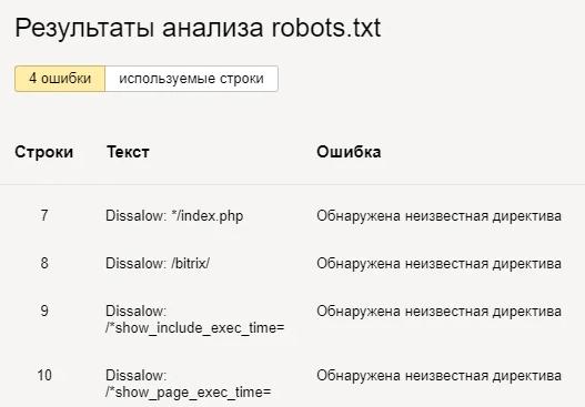 Ошибки robots.txt