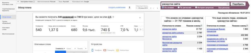 Google Ads планировщик, Yandex Wordstat, Getdirect