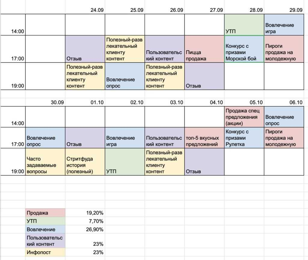 тент-план для раскрутки блога