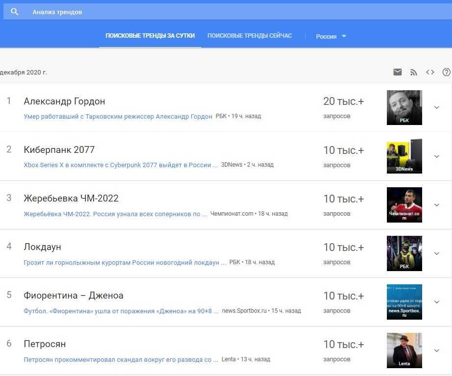 Аналитикой Google Trends можно воспользоваться, чтобы сайт попал в Дискавер