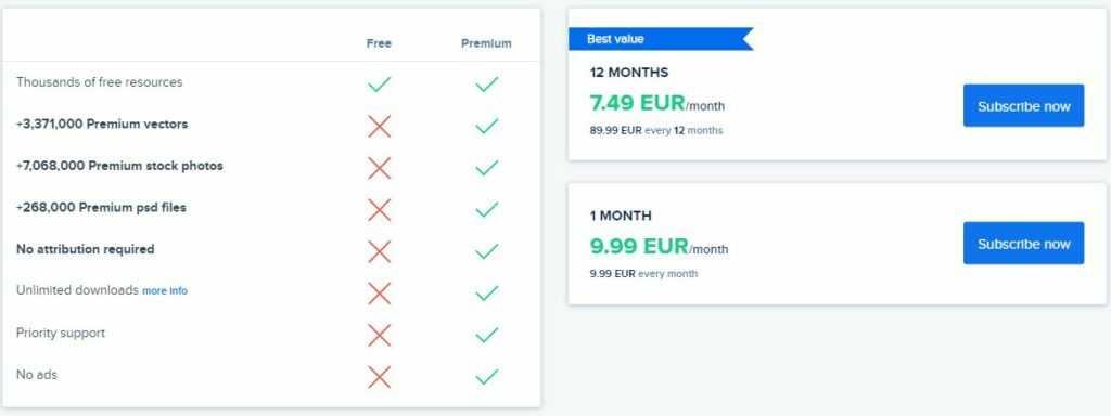 Актуальные цены Freepik
