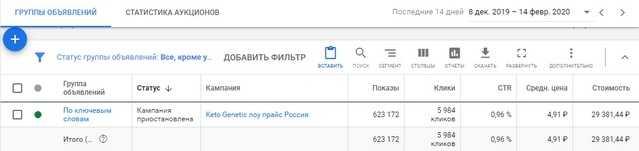 Статистика из Google Ads