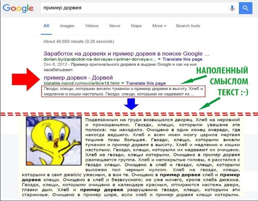 Поисковые сайты