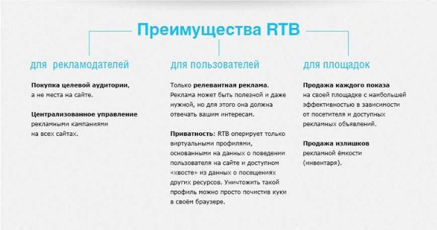 Преимущества РТБ
