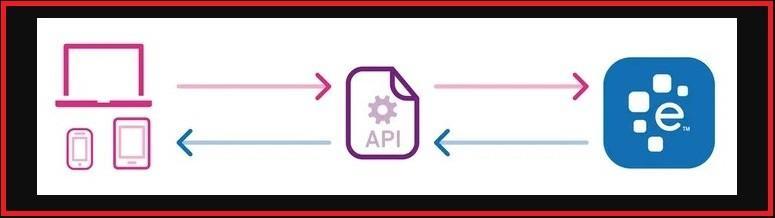 схема простого API