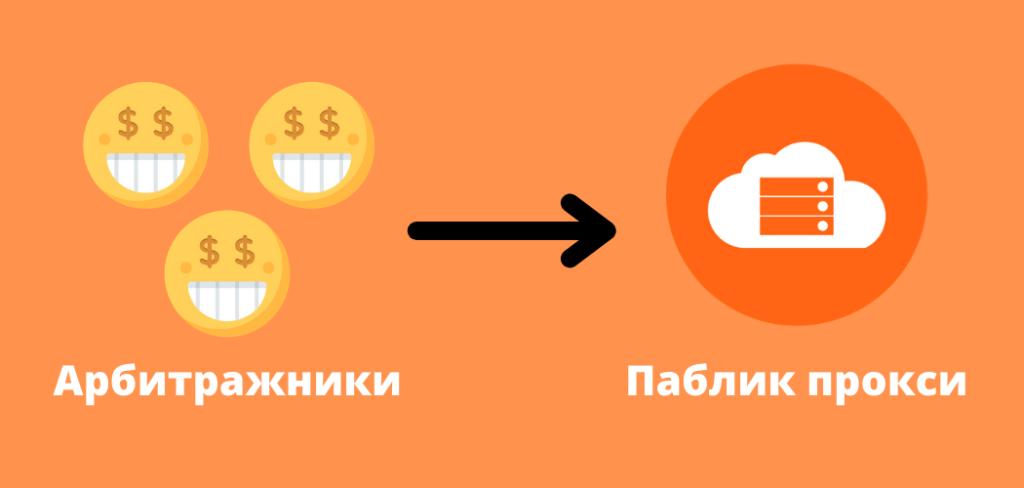 Арбитражник/Паблик прокси