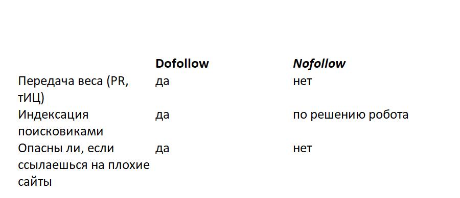 dofollow.nofollow