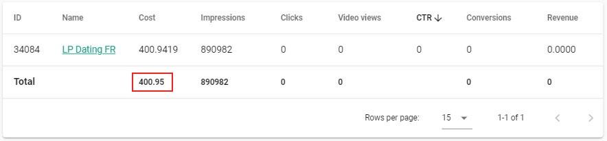 $3400 на смартлинке и $450 на Тир-1 странах с Google Ads — подборка кейсов по дейтингу