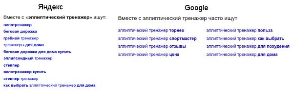поисковая выдача Яндекс и Гугл