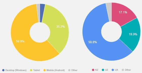 65 рекламных сетей и 15 миллионов креативов в одном spy-сервисе — обзор Anstrex