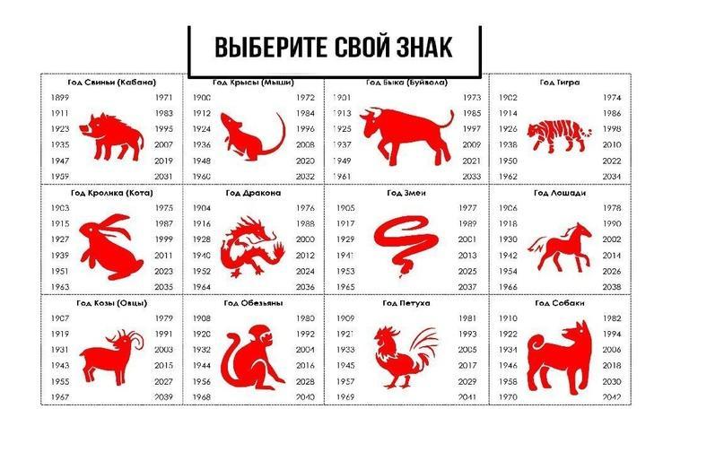 350 000 рублей на Звезде Эрцгаммы и $10 000 на очках XtraVision — подборка кейсов по товарке