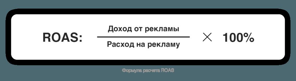 формула расчета ROAS