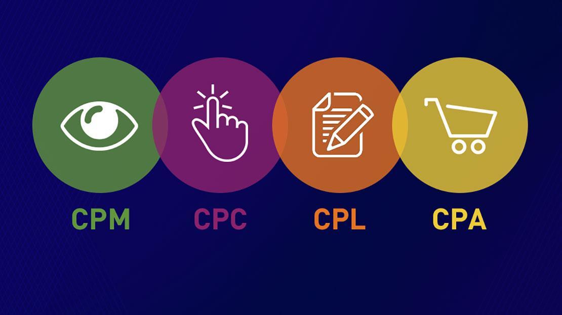 CPL — что это такое в рекламе и арбитраже