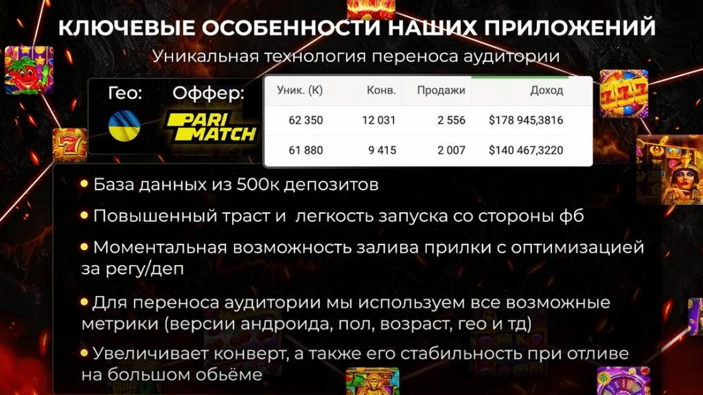 """""""4 млн инсталлов в месяц: всё о разработке Traffic Devils"""" — доклад Александра Слобоженко с KINZA 360 + кейс"""