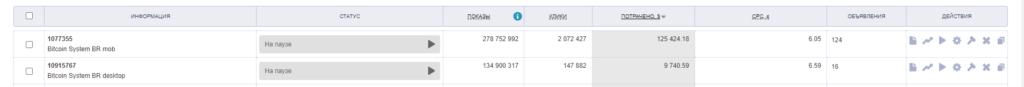Кейс: $60 000 профита на криптовалютах с нативной рекламы — как сливать на крипто-офферы с ROI 44%